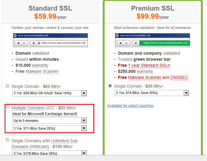 Working with GoDaddy SSL Certificates
